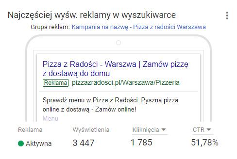 przykład linków sponsorowanych dla pizza z radości